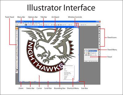 Illustrator CS3 Interface